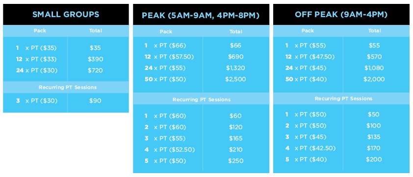 Personal Training Price List